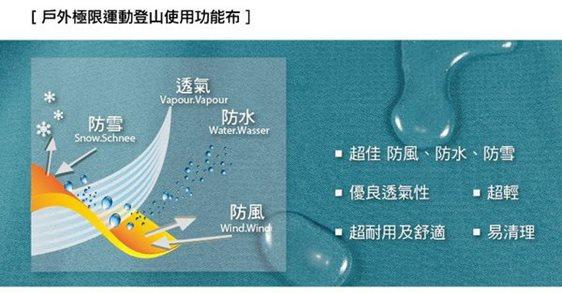商品說明(防雨罩)