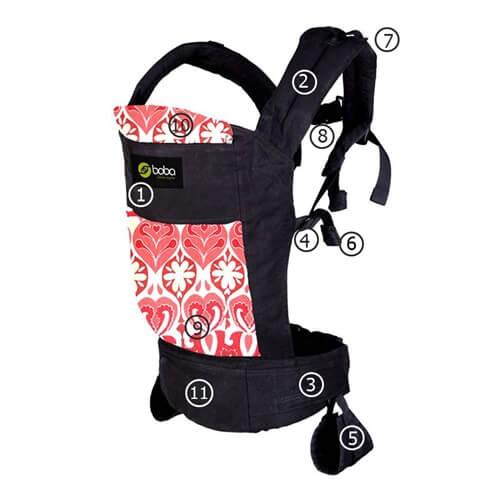 Boba寶寶背巾3G有機款咖啡分解圖