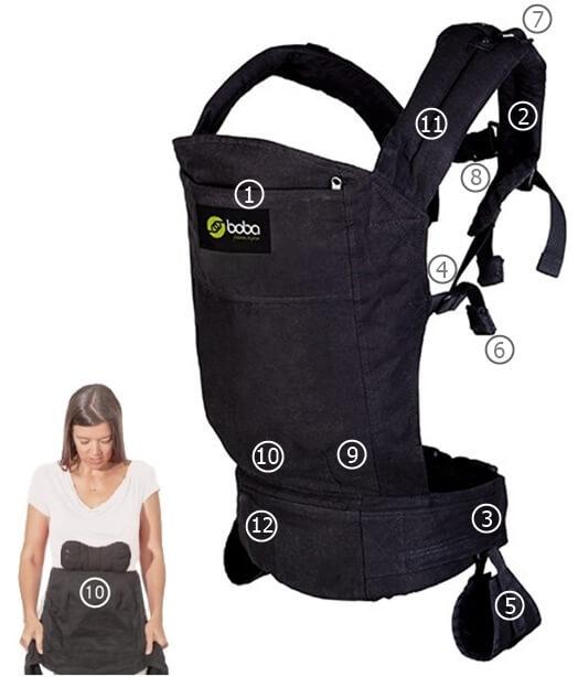 Boba寶寶背巾4G繽紛三角分解圖