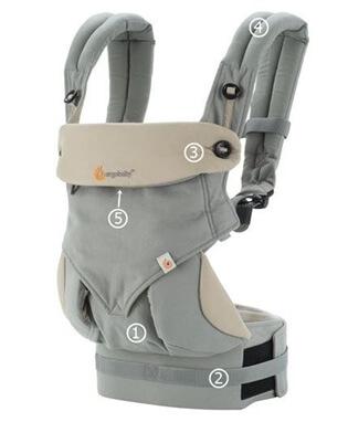 Ergobaby360款灰色背巾分解圖