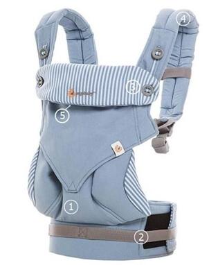 Ergobaby360款背巾蔚藍直紋分解圖