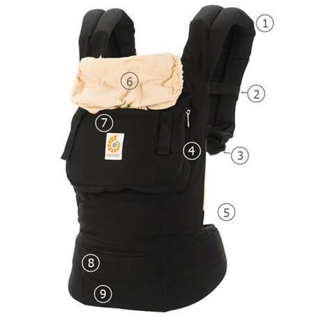 Ergobaby寶寶背巾原創款駱駝黑分解圖