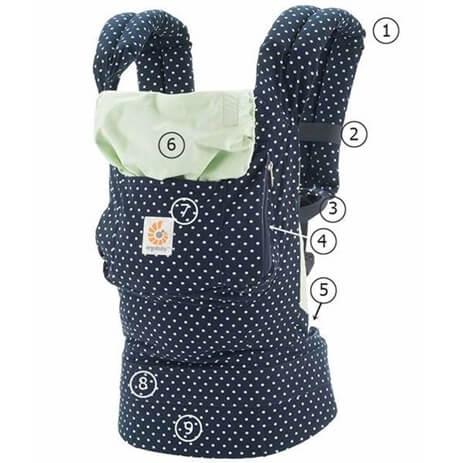Ergobaby寶寶背巾原創薄荷圓點分解圖