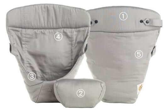 Ergobaby原創款新生兒保護墊