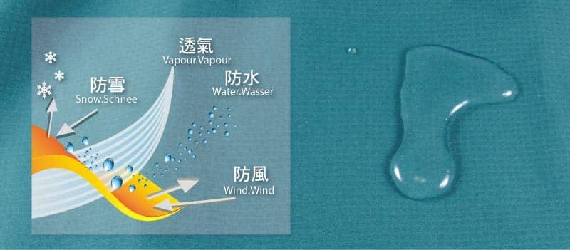 防水透溼布料