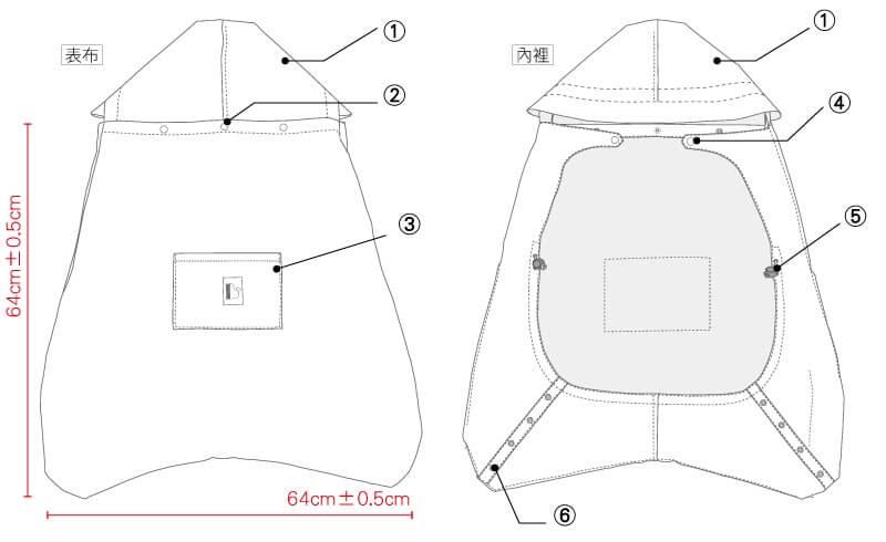 IBQ機能型防雨罩分解圖