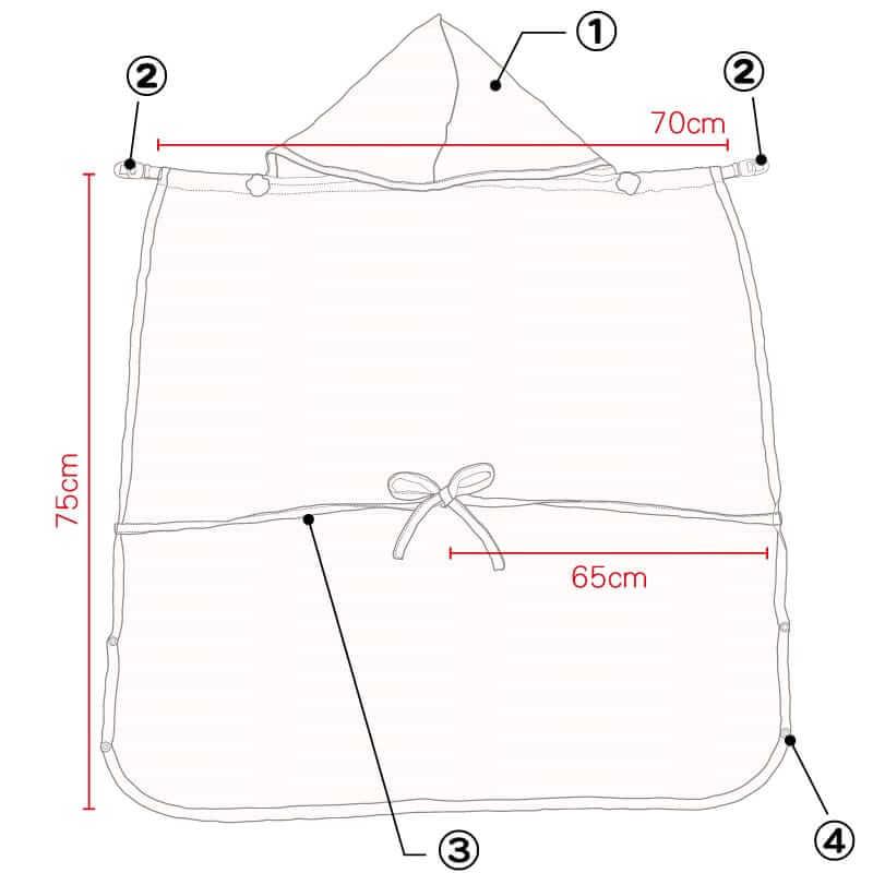 IBQ多功能有機棉UV保護巾分解圖