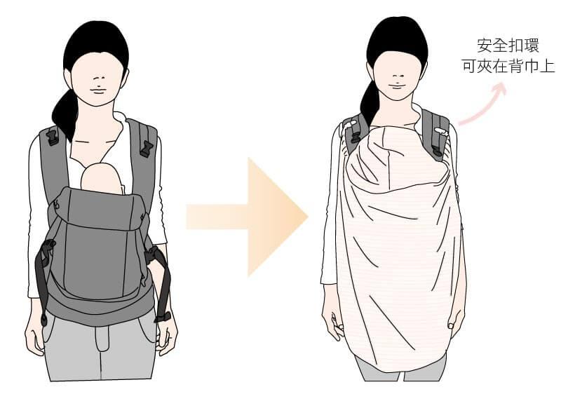 多功能有機棉保護巾正宗用法:搭配背巾一起使用,有效阻擋夏天豔陽.