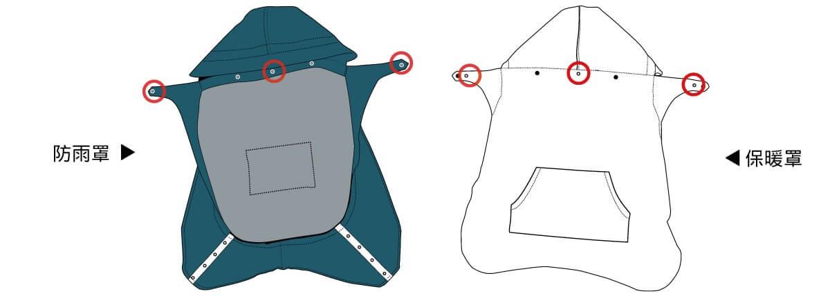 保暖罩與防雨罩結合扣